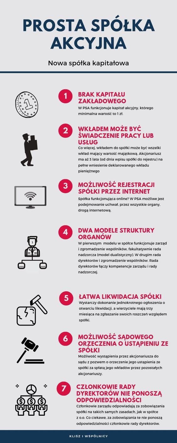 prosta spółka akcyjna infografika