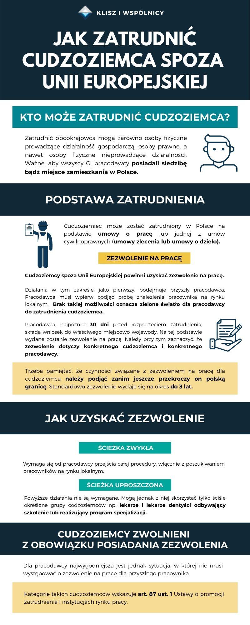Jak zatrudnić cudzoziemca spoza UE