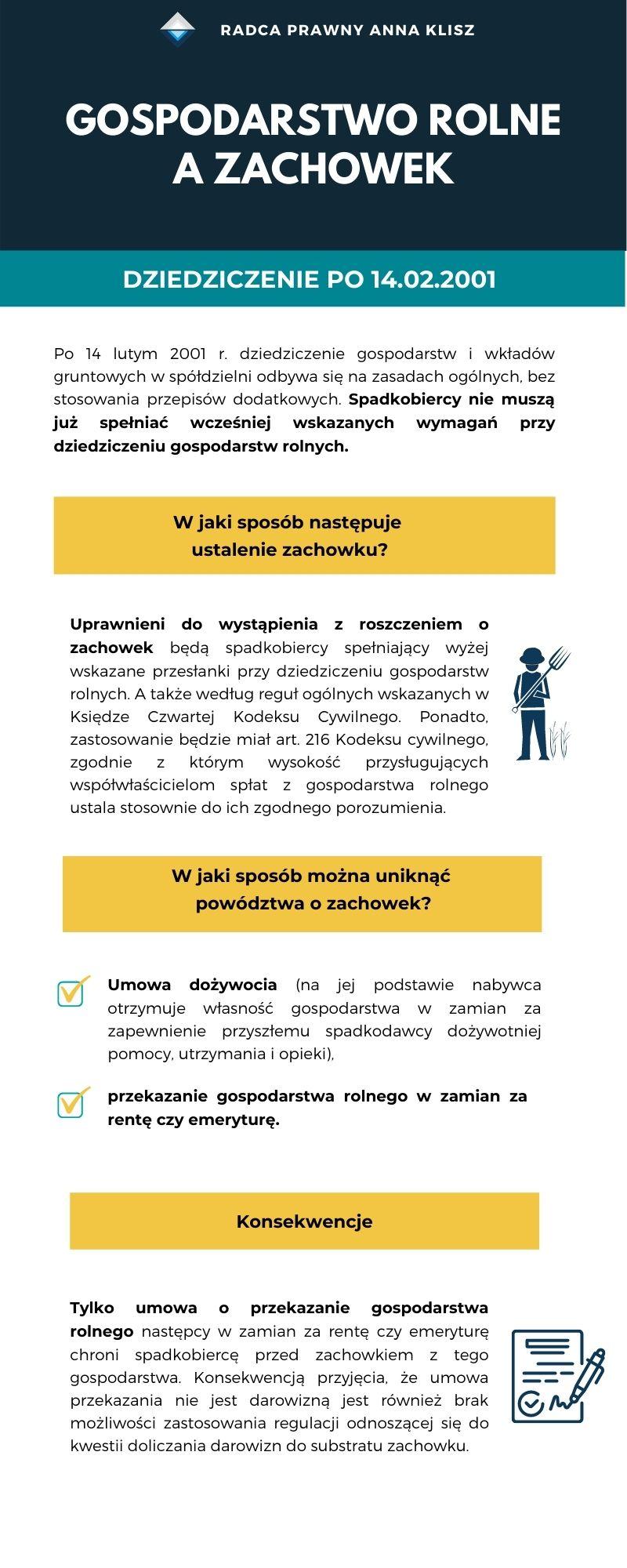 gospodarstwo rolne a zachowek po 14.02.2001