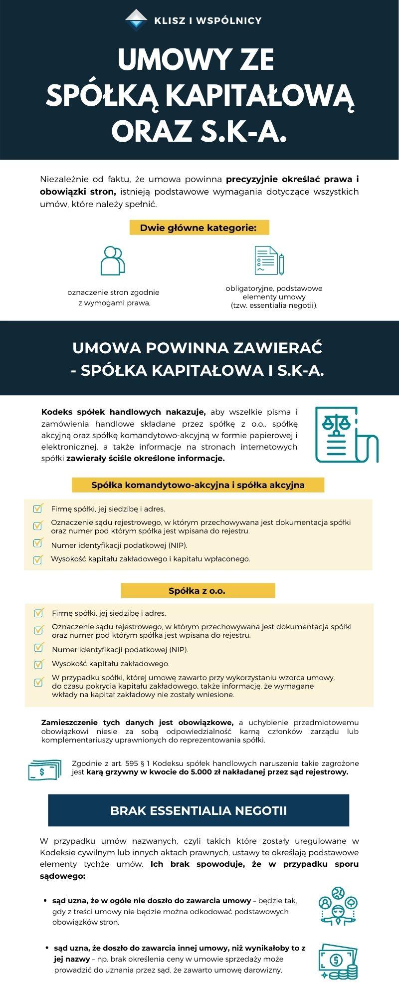 umowy ze spółka kapitałowa i S.K-A.
